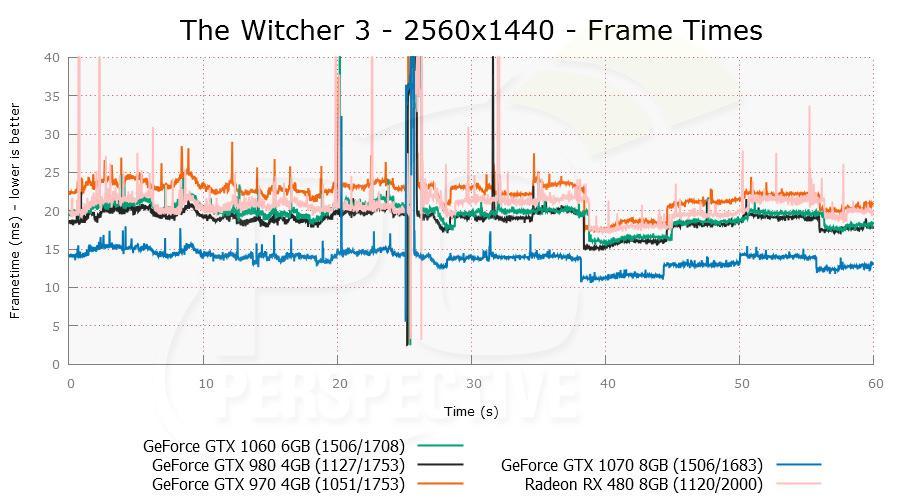 gtx1060 witch 04