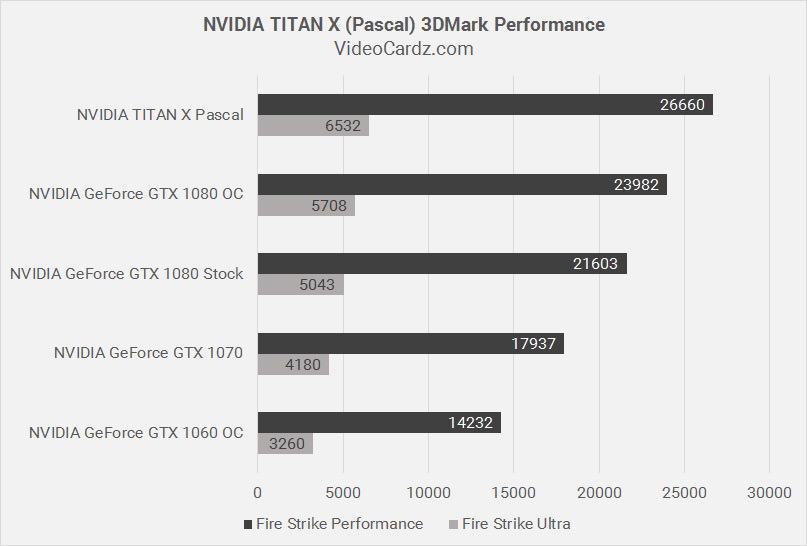 Titan X pascal 02