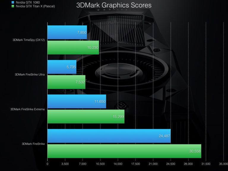 gtx1080 vs titan x 02