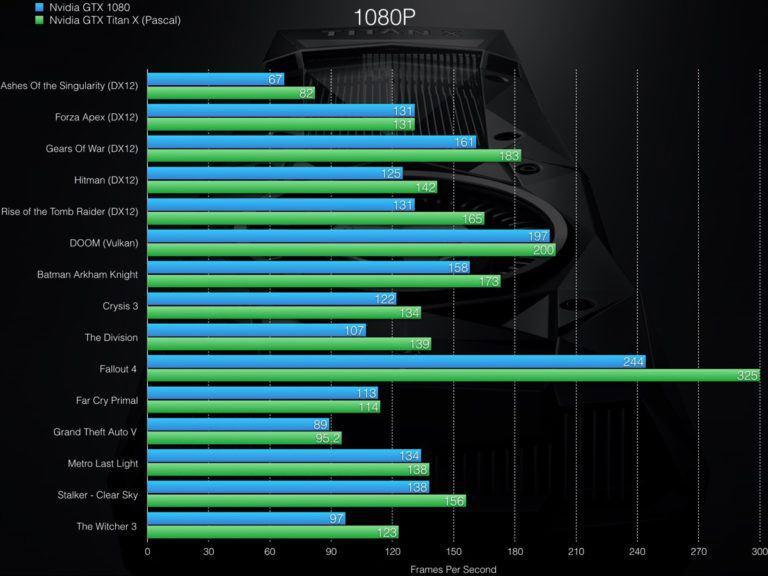gtx1080 vs titan x 03