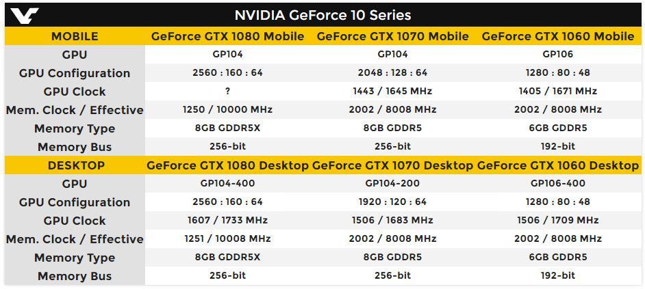 nvidia GTX 1080 Mobile 04