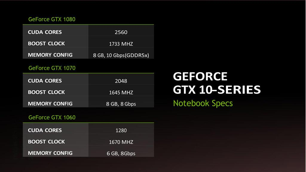 nvidia GeForce GTX 10 Mobile 02