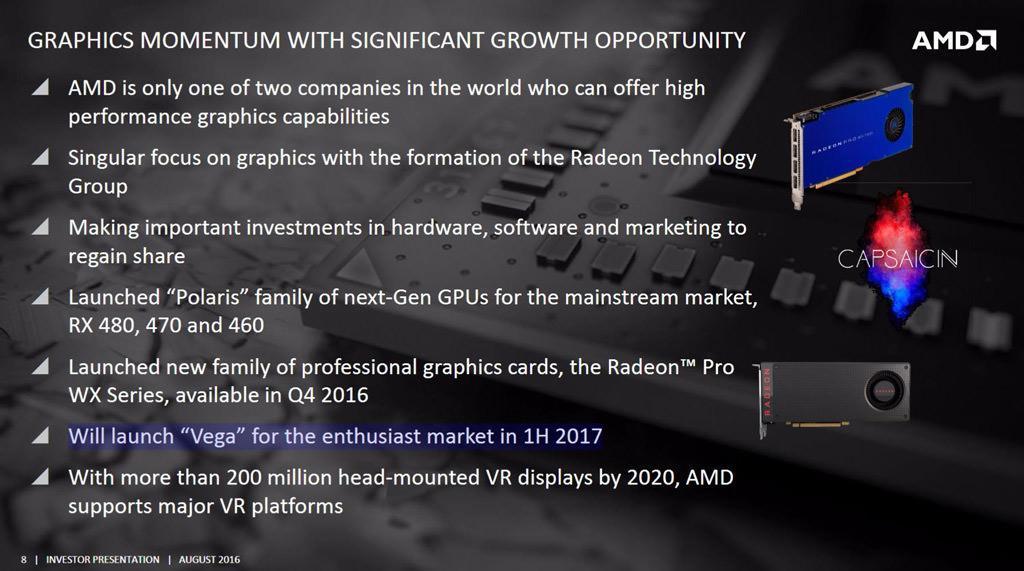 Названа новая дата выхода видеокарт AMD Vega
