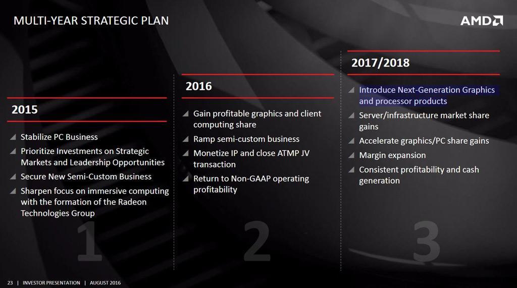 AMD Vega lauch 02