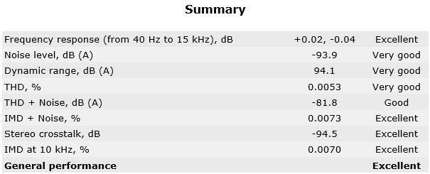 Z170 Premium audio 04
