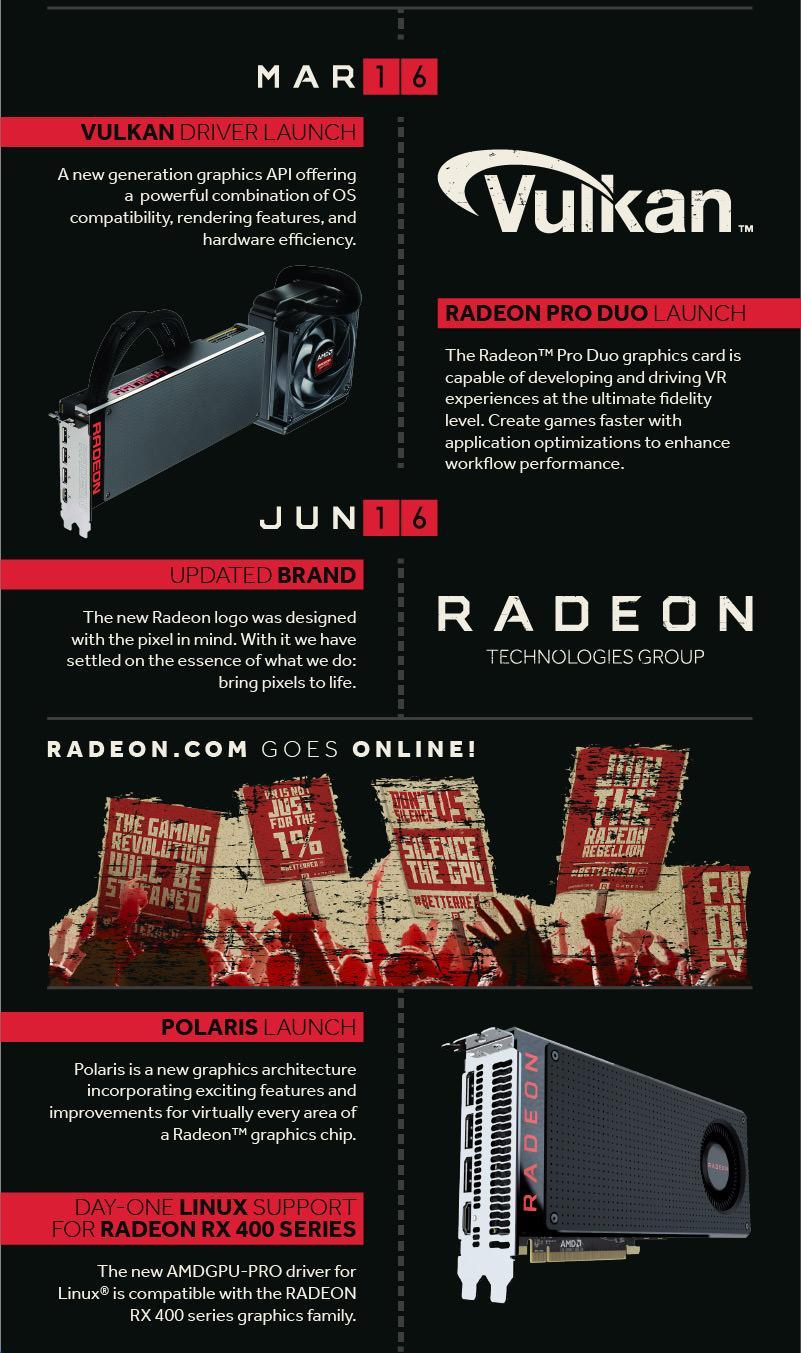 AMD RTG First year 04