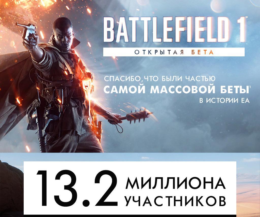 EA: открытая бета Battlefield 1 стала самой масштабной в истории издателя