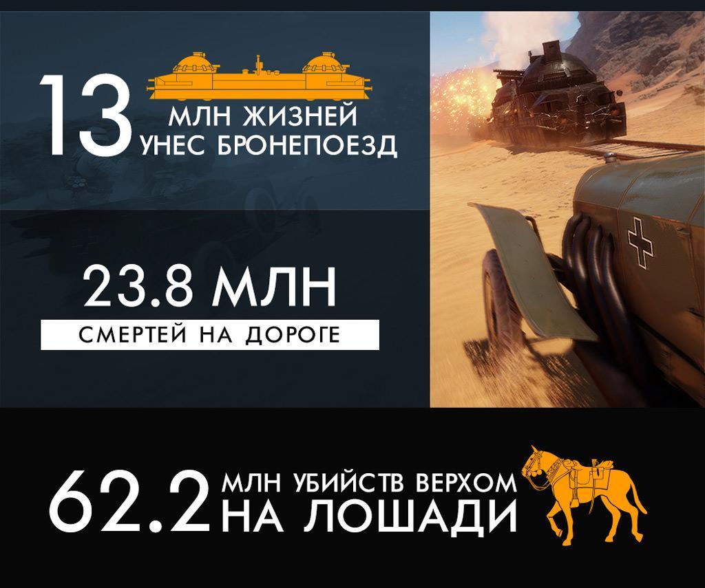 Battlefield 1 beta info 2