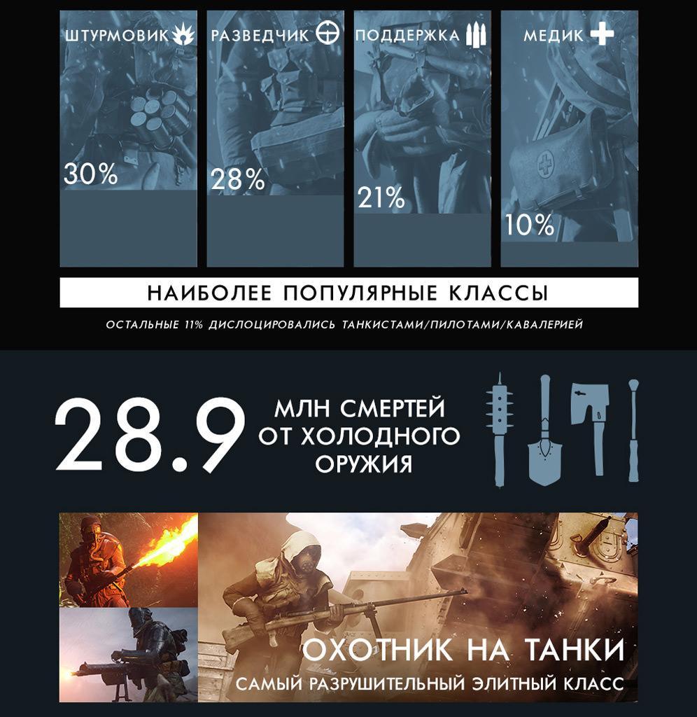 Battlefield 1 beta info 3