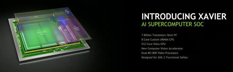 NVIDIA Xavier – первая система-на-чипе с GPU Volta