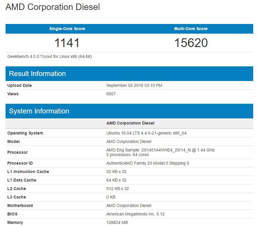 AMD Zen 32 core 02