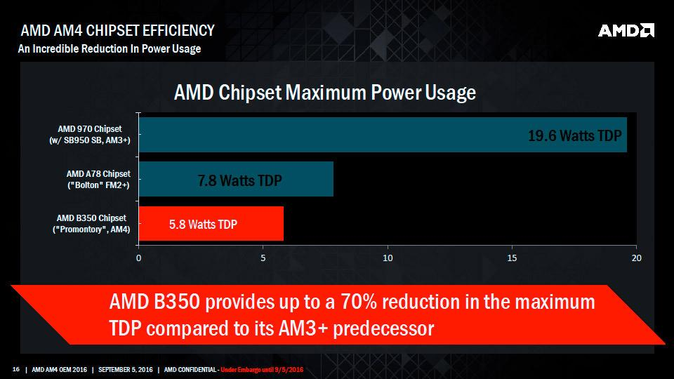 AMD Bristol Ridge 05