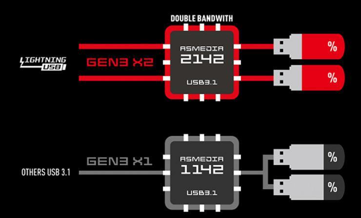 MSI Z170 Gaming M6 02