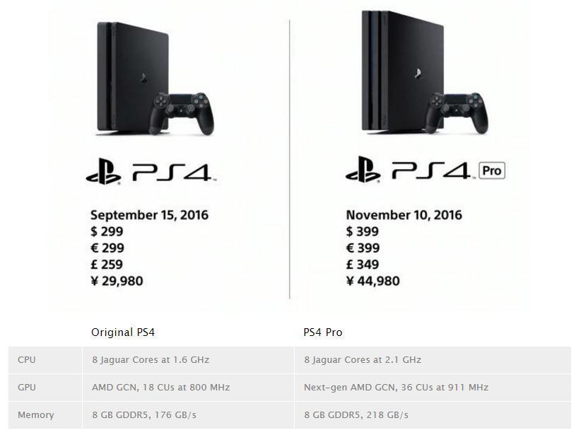 Sony PlayStation 4 Pro 01