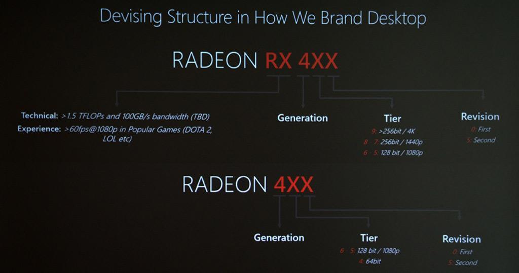AMD Polaris v2 2