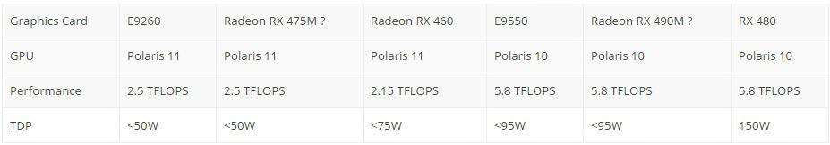 AMD Polaris v2 3