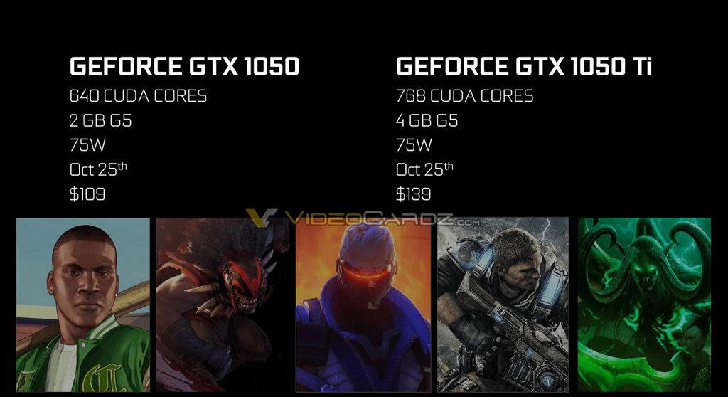 Nvidia GeForce GTX 1050 Ti GTX 1050 1