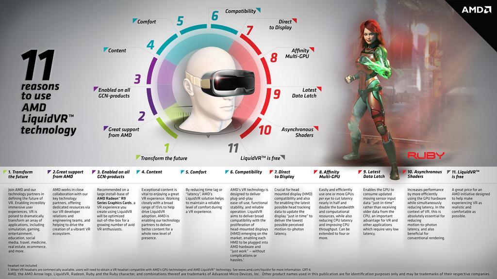 AMD VR 2