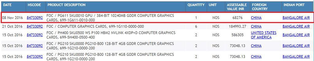 NVIDIA GTX 1080 Ti 2