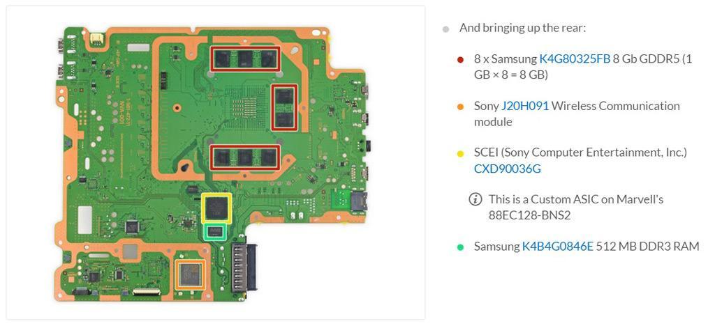 iFixit Sony PlayStation 4 Pro 5