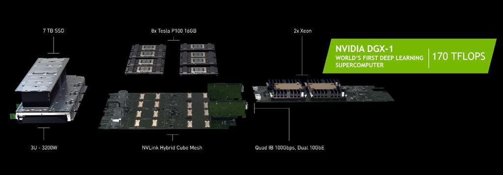 NVIDIA DGX SATURNV Supercomputer 2