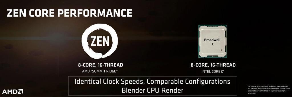 AMD Zen SR7 2