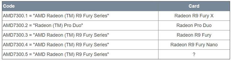AMD Fury 1
