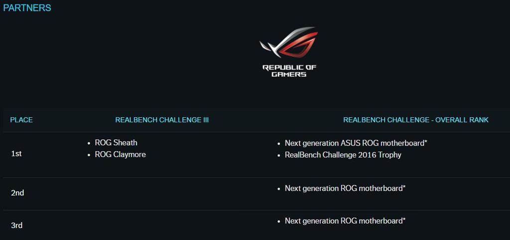 ASUS RealBench Challenge IV 2