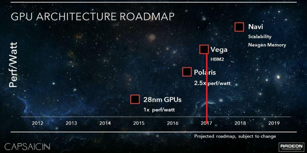Слух: первая видеокарта с архитектурой AMD Vega может появится уже в декабре