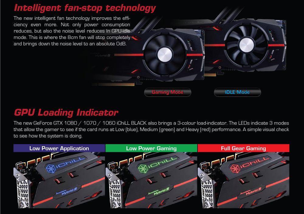 GTX 1060 iChill Black 3