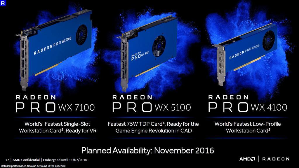 Radeon Pro WX 1