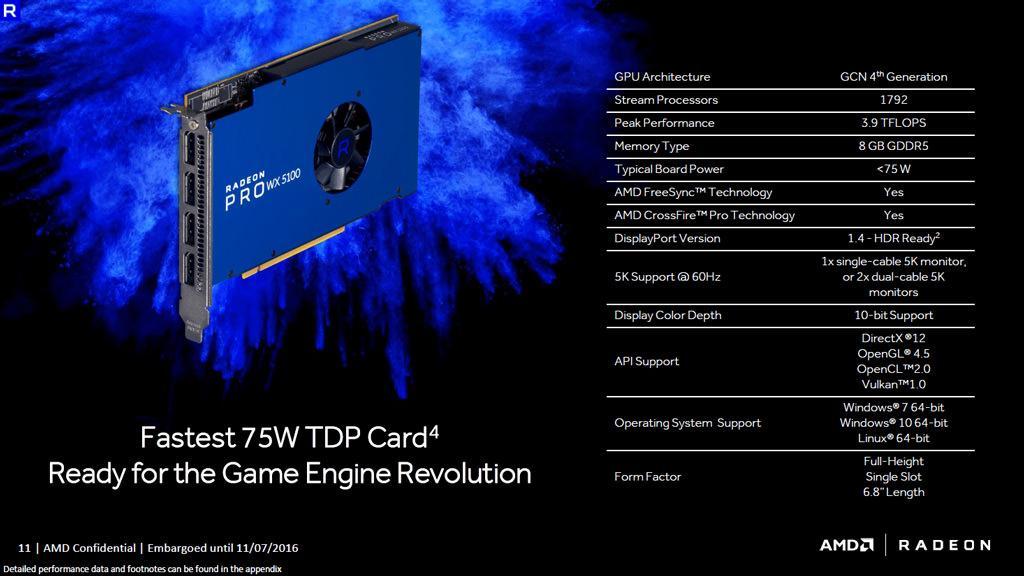 Radeon Pro WX 3