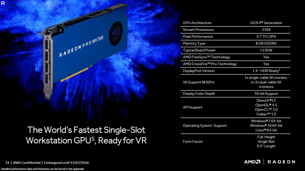Radeon Pro WX 4