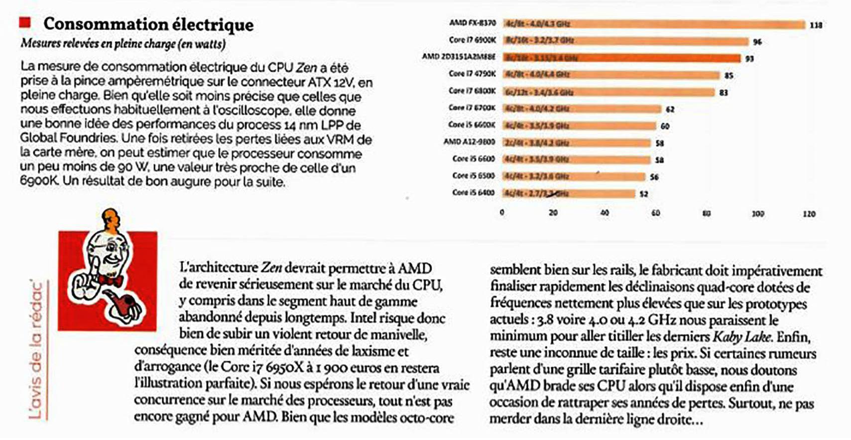 AMD Ryzen review 4