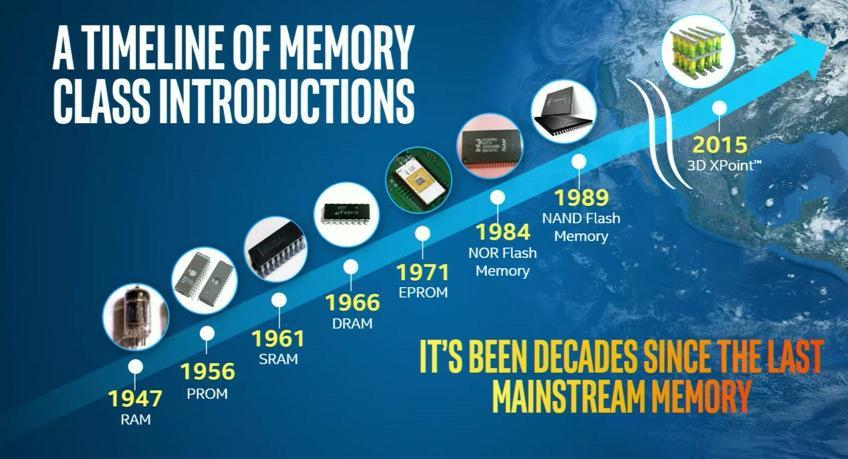 Intel Optane Roadmap 1