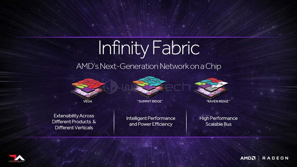 AMD Infinity Fabric – новая шина данных для Ryzen и Vega