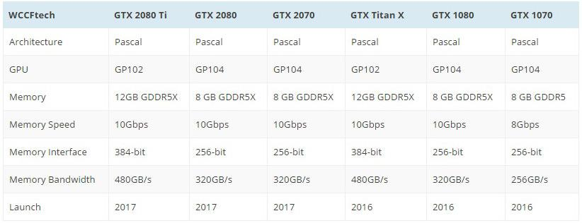 NVIDIA Pascal Refresh and Volta 1