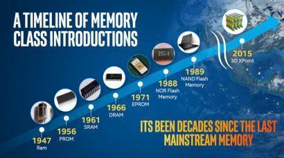 Intel планирует заменить оперативную память DDR на 3D XPoint