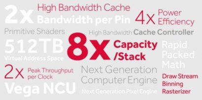 Особенности AMD Vega: 4х энергоэффективность, 2х производительность/такт