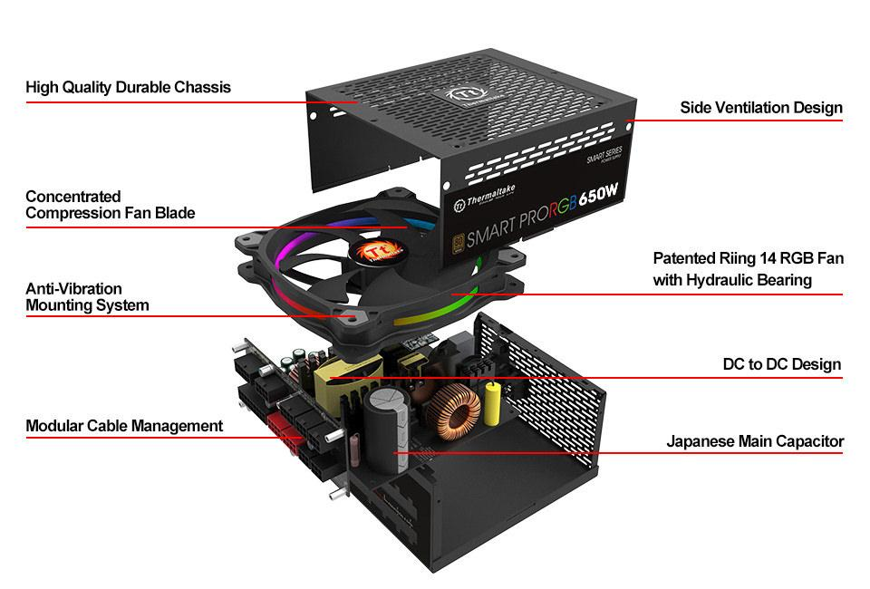 Thermaltake Smart Pro RGB 2