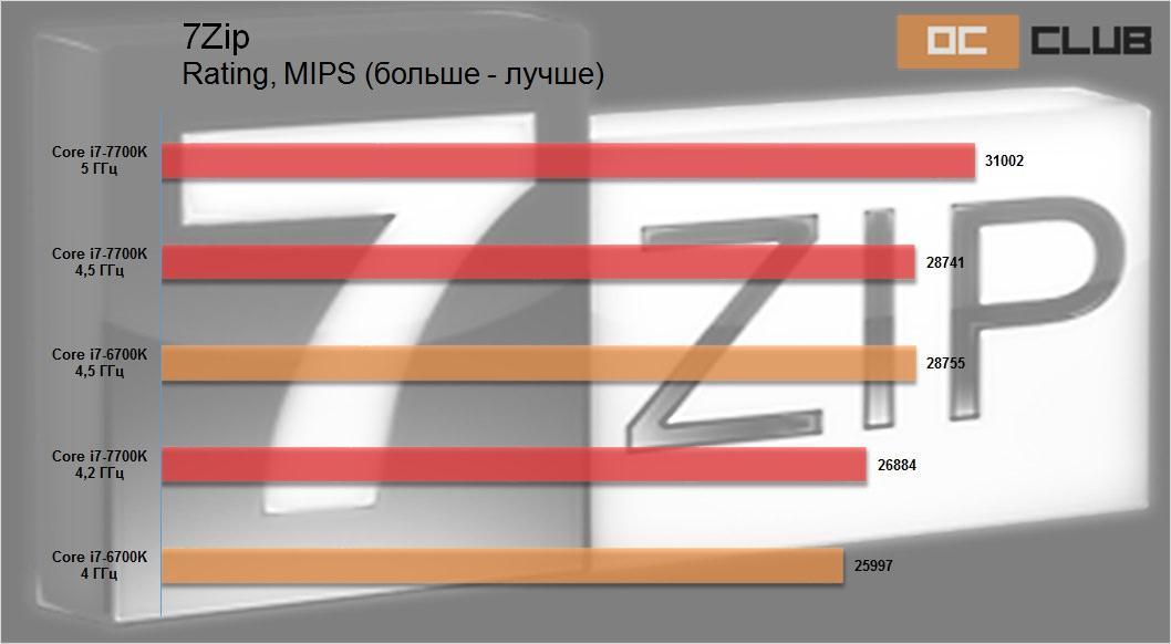 asus m9f 083