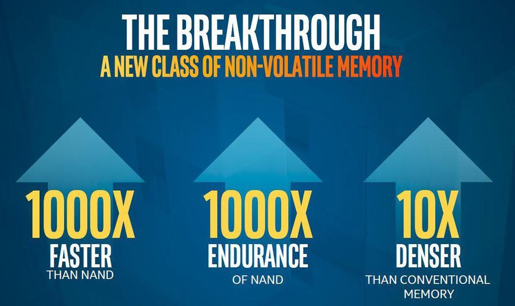 Intel Optane DC P4800X – ну ооочень надежные накопители