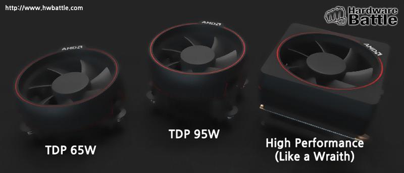 AMD Ryzen CPU Coolers