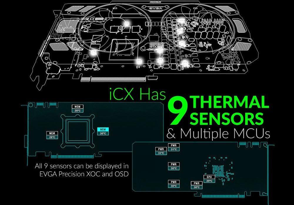 EVGA представила революционную (в некотором плане) систему охлаждения для видеокат iCX