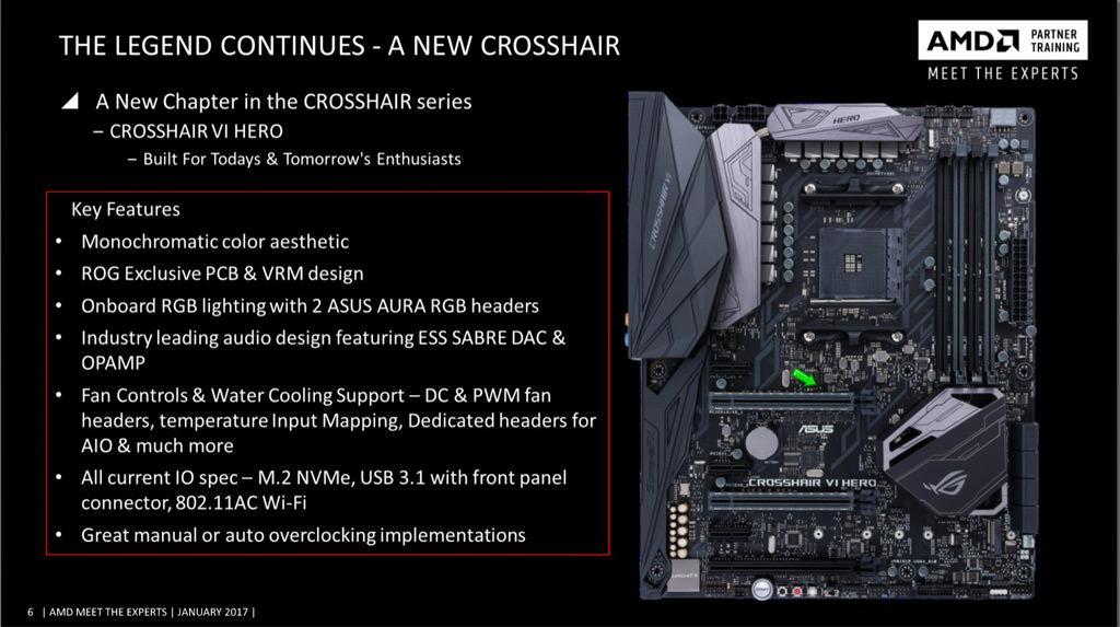 ASUS ROG Crosshair VI Hero – обновление легендарной серии плат Crosshair
