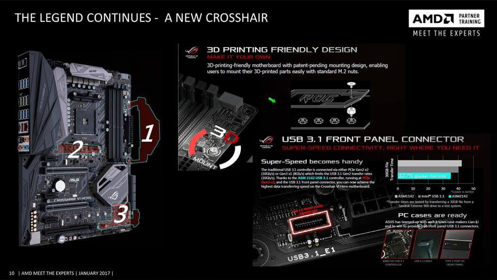 ASUS ROG Crosshair VI Hero 3