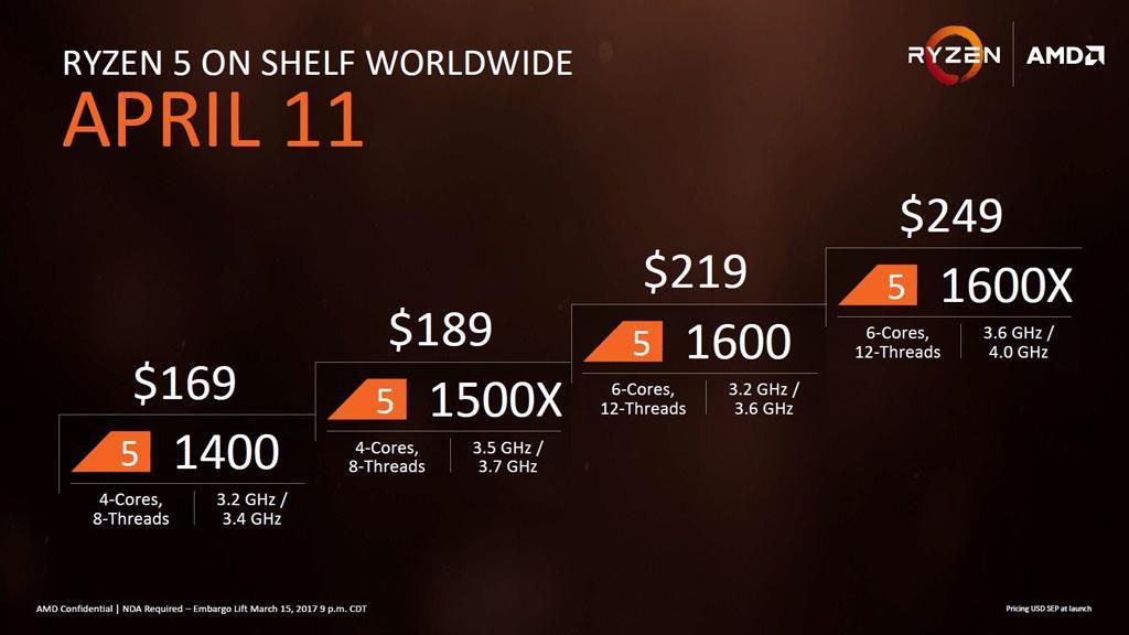AMD официально анонсировала 6Х- и 4Х-ядерные процессоры Ryzen