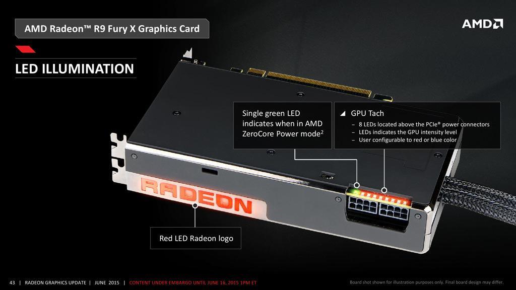 AMD Vega 3