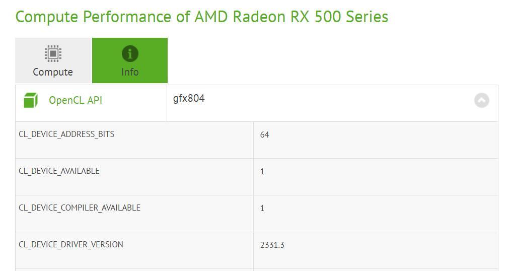У GPU Polaris 12 будет всего 640 потоковых процессоров