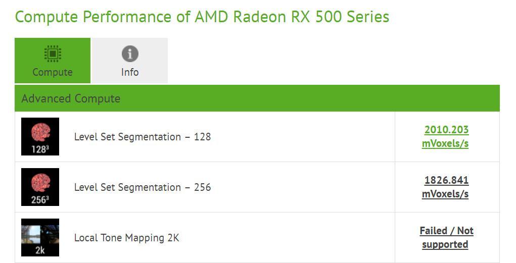 AMD Radeon RX 550 2